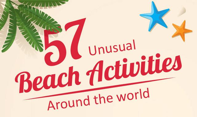 Unusual Beach Activities Around the World